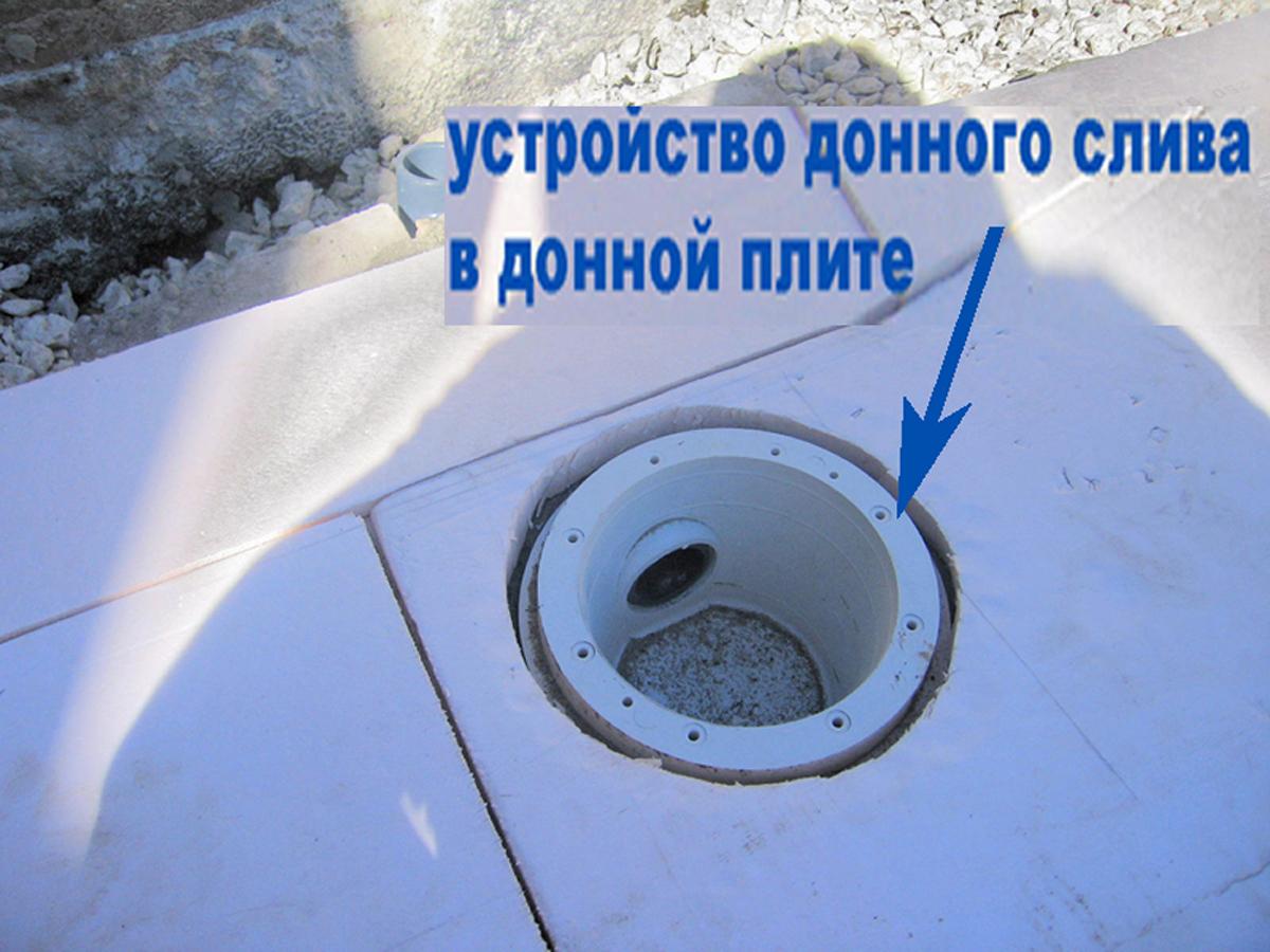 Слив воды из бассейна: автоматическая система, стандартный 47